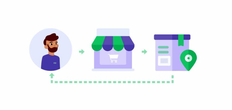 Buying a Dropshipping Store? Here's all you Need to Know